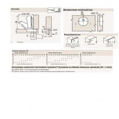 +170 laipsnių lankstas BLUM+ CLIP plokštelė 0 mm 2