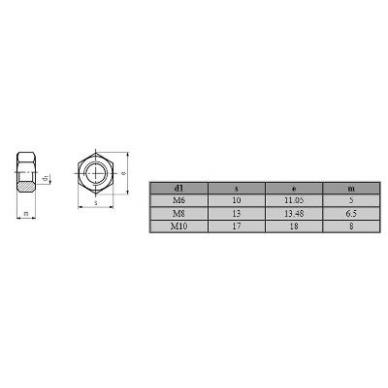Maxi-Luna 6-kampė veržlė M8 DIN 934, gelt.cinkas 2