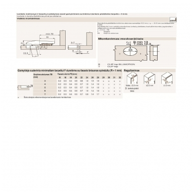 90 ' Vienos plokštumos BLUM lankstas +CLIP plokštelė EXPANDO 3mm 2