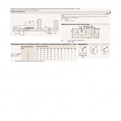 Vienos plokštumos 90' BLUM lankstas su integruotu slopintuvu + CLIP plokštelė EXPANDO 3mm 2
